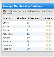 Screenshot of Custom Membership