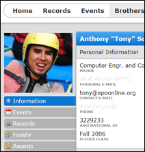 Screenshot of Brother Profiles