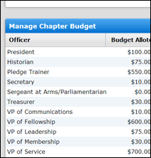 Screenshot of Chapter Budgeting